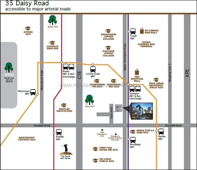 Daisy Suites Nearby