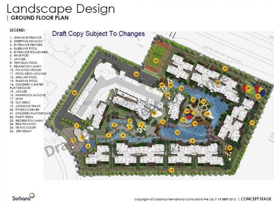 Forestville Site Plan