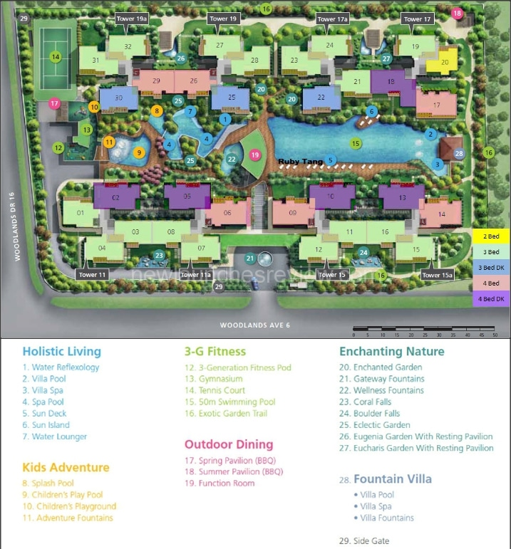 Twin Fountain Site Plan