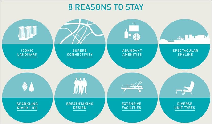Eights Riversuites Reasons