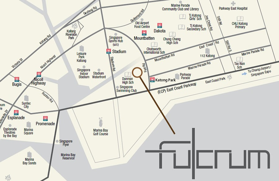 Fulcrum Location