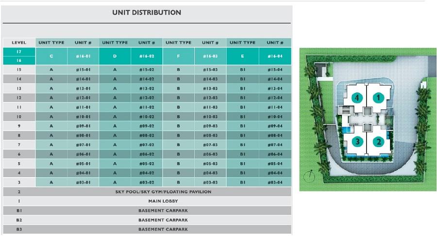 city-suites-site-plan-1