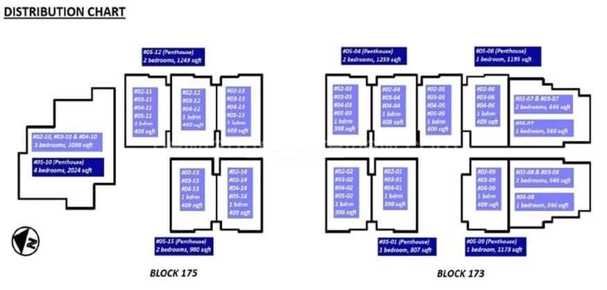 OceanFront Suites Distribution 2