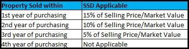 SSD Industrial