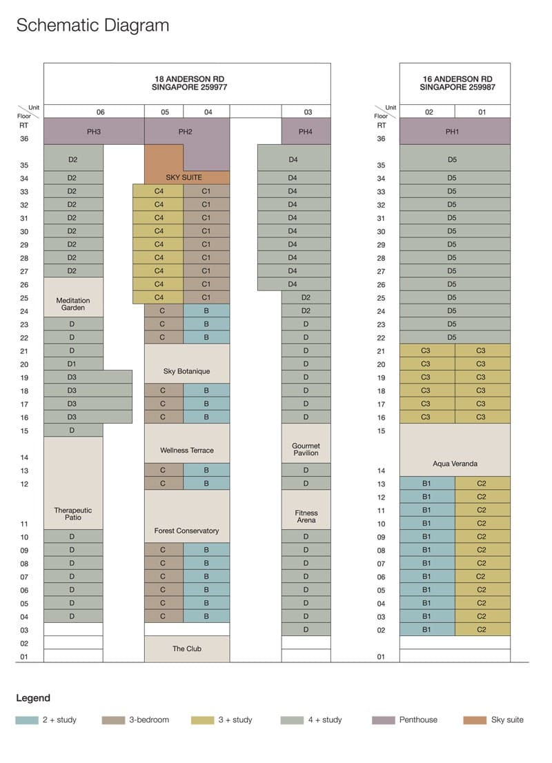 fp-schematic-diagram