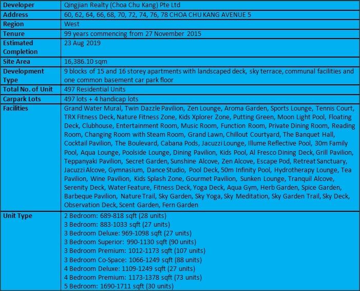 iNz Residence EC Fact Sheet