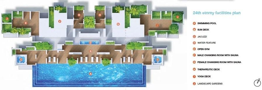 Kallang Riverside Siteplan 4