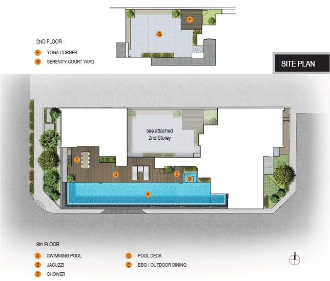 Loft 33 Siteplan