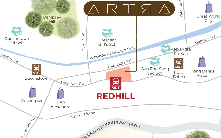 ARTRA Location Map