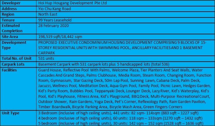Hundred Palms Residences EC Summary
