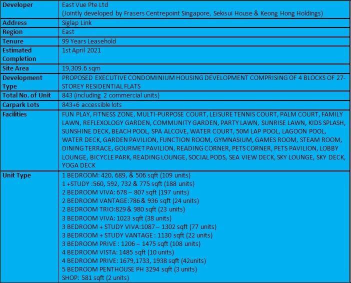 Seaside Residences factsheet