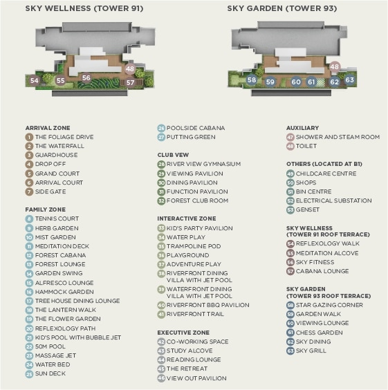 Twin Vew 庭.维苑 Site Plan 2