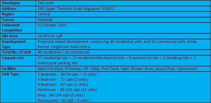 183 Long Haus Summary