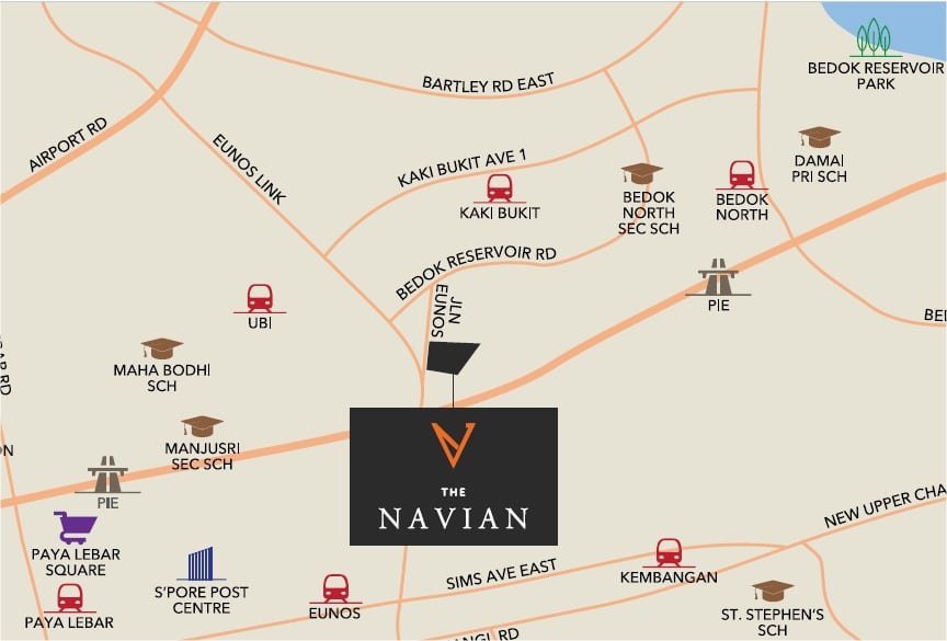 The Navian Location Map