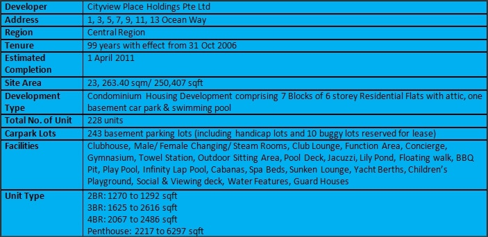 The Residences W at Singapore Sentosa Cove Summary