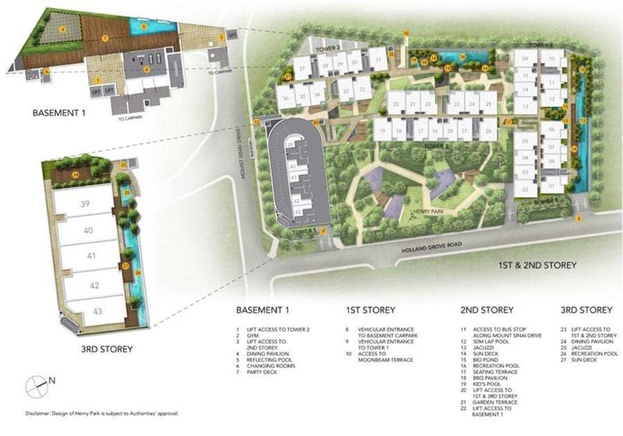 Parksuites Site Plan