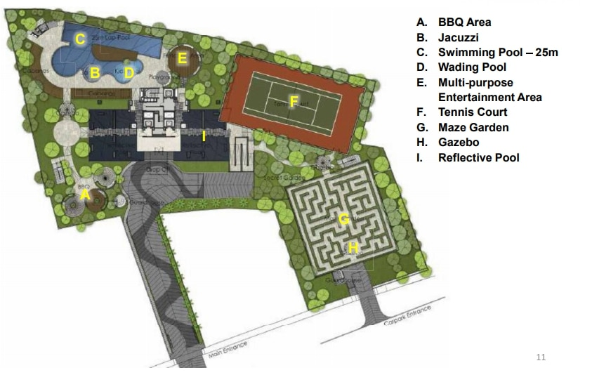 The Ritz Carlton Residences Site Plan