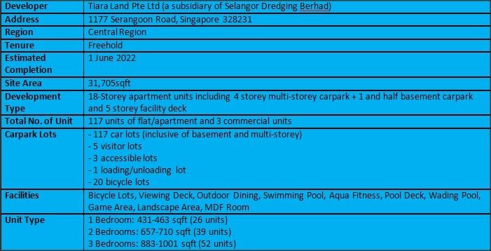 Jui Residences Fact Sheet