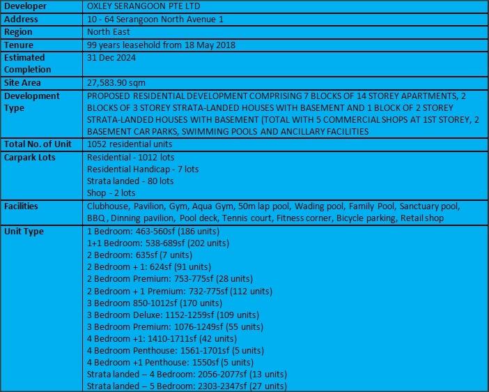 Affinity at Serangoon Factsheet