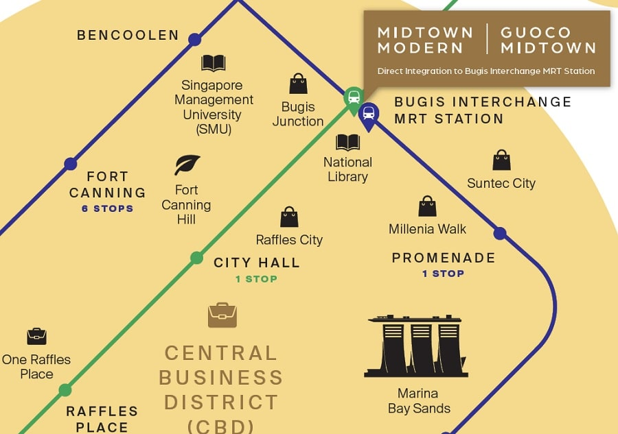 Midtown Modern Location Map