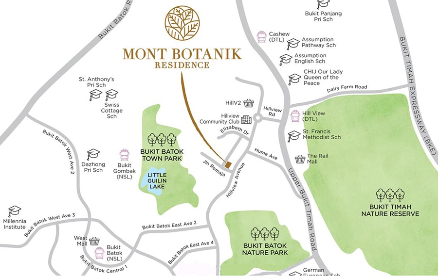 Mont Botanik Location map