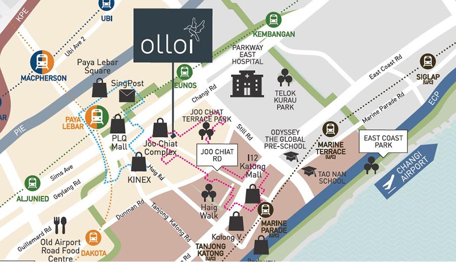 olloi location