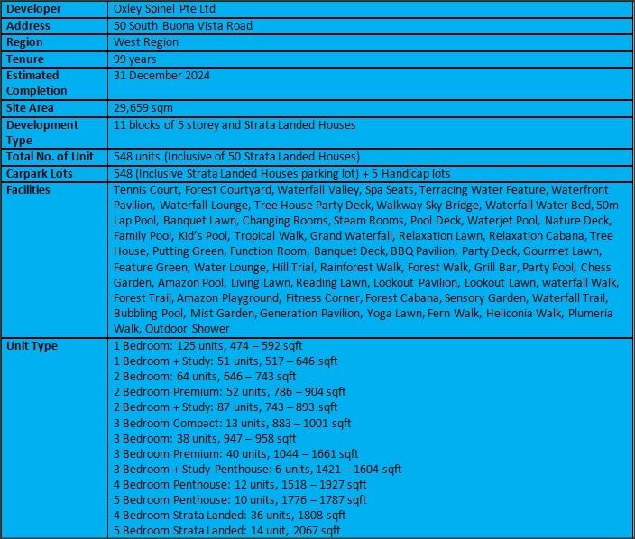 Kent Ridge Hill Residences Factsheet