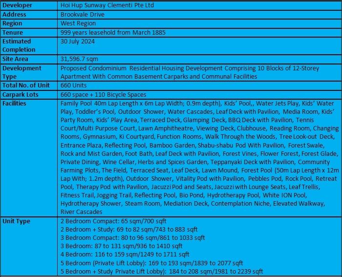 Ki Residences Factsheet