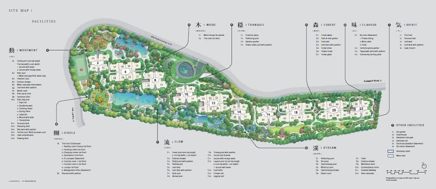 Ki Residences Site Plan