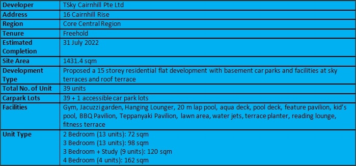 Cairnhill 16 Factsheet