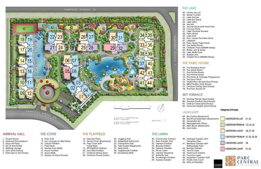 Parc Central EC Site Plan