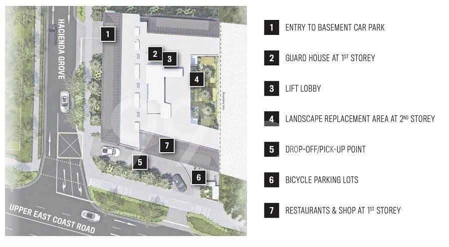 77 @ east coast Site plan