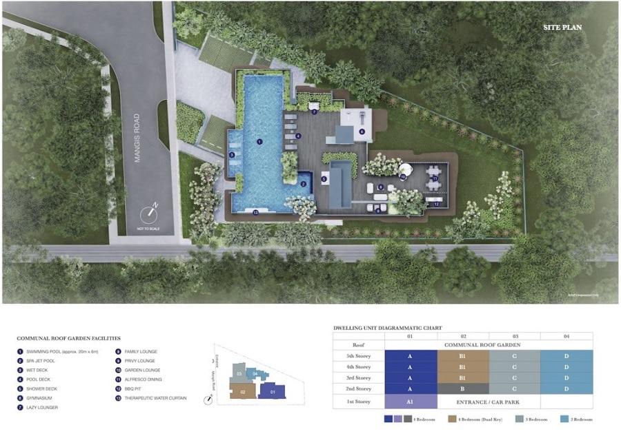 La Mariposa Site Plan