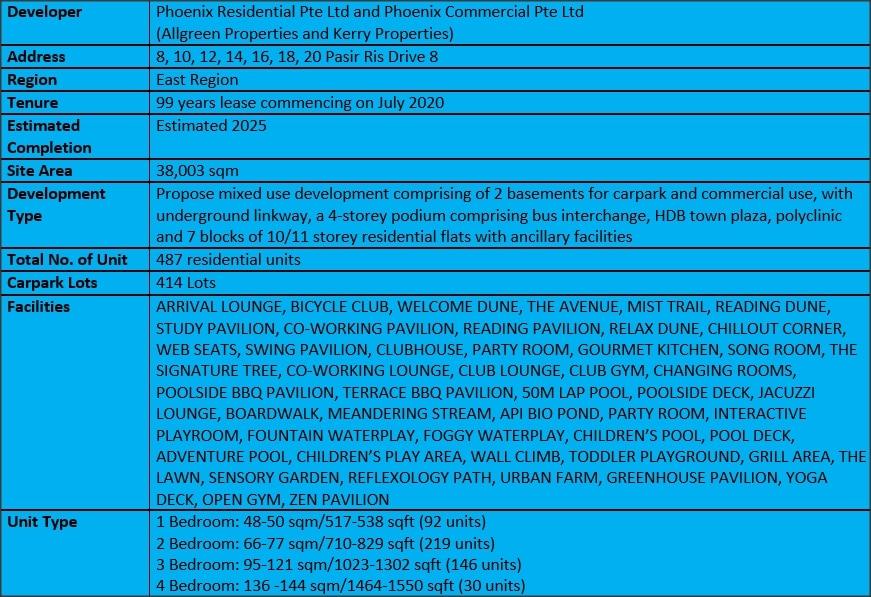 Pasir Ris 8 Factsheet